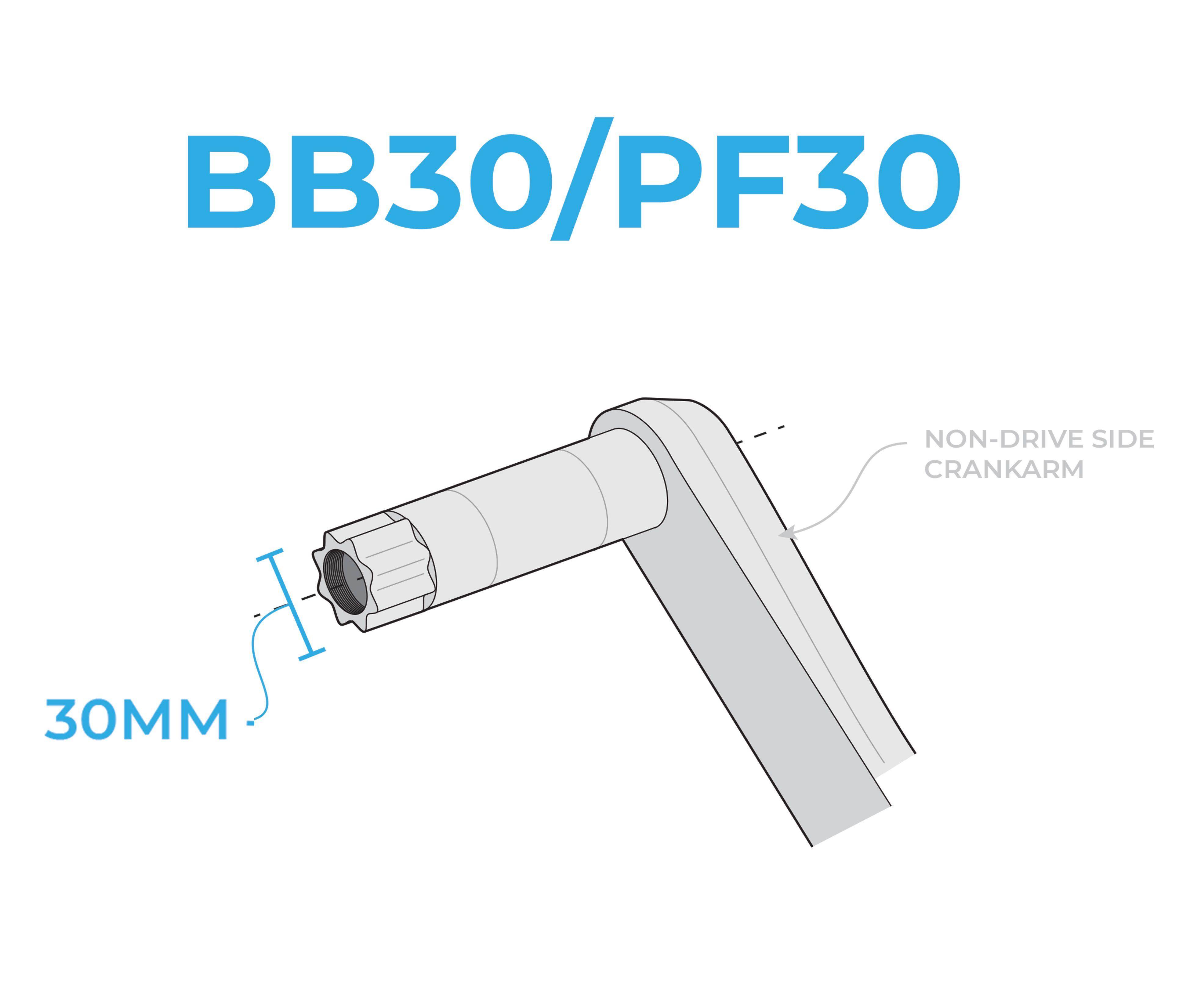 BB30/PF30