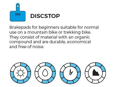 Discstop