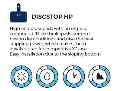 Discstop HP