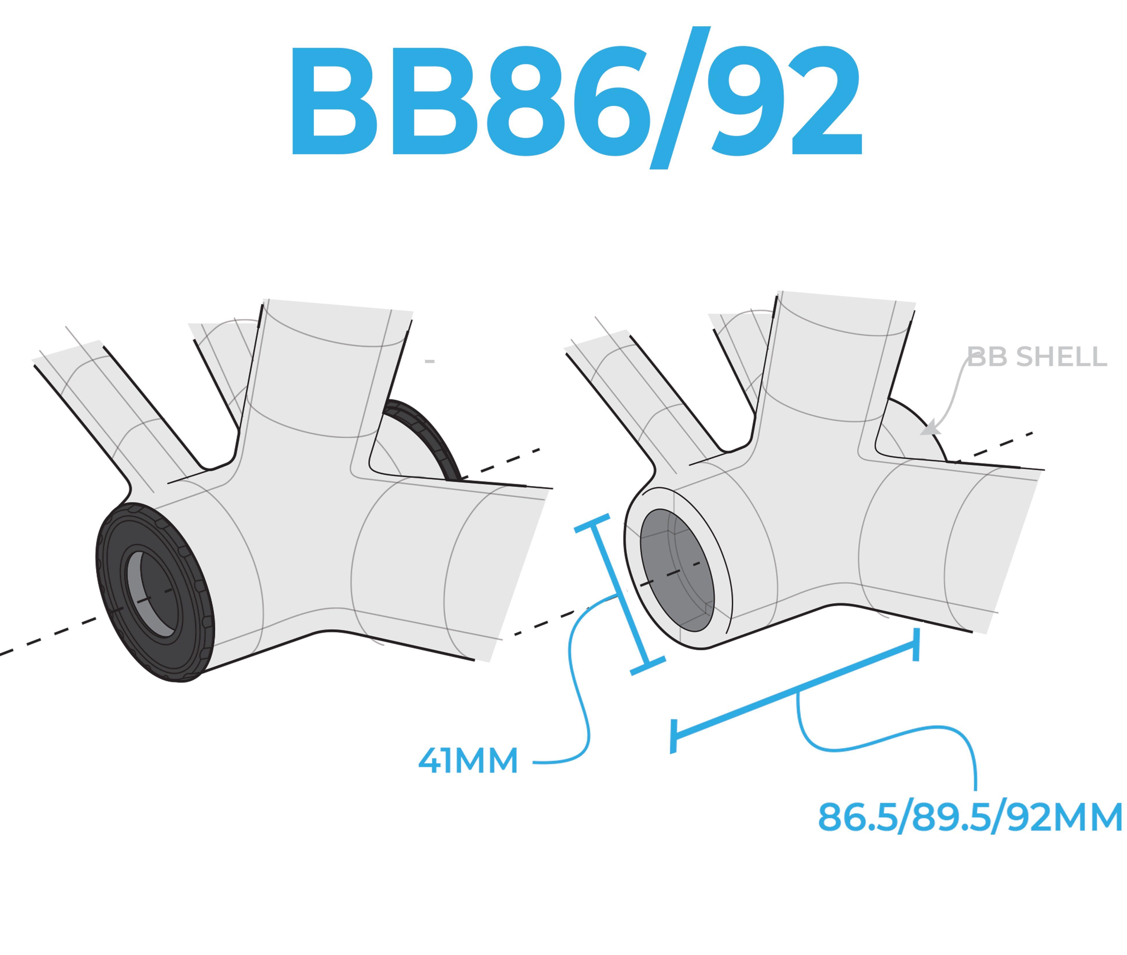BB86/92